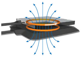 Wireless Charger - Inductive Power Transfer Principle