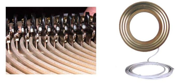 Pancake Slip Ring Assemblies United States Of America