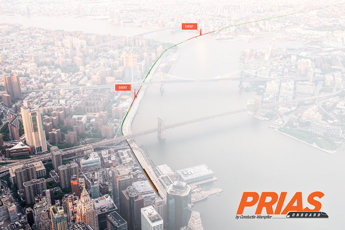 Power Rail Intelligent Analyses System Onboard - PRIAS